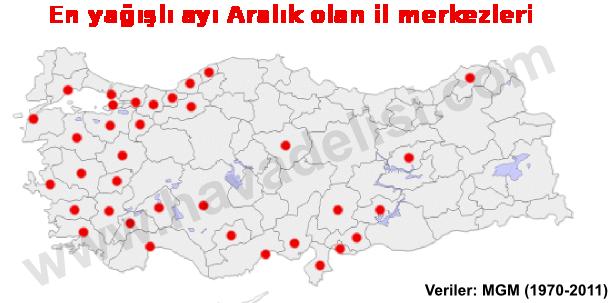 aralik