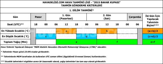 Dilim1