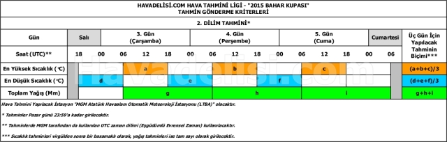 Dilim2